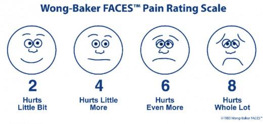 Wong Baker Faces