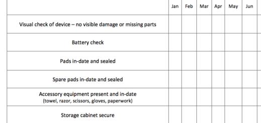 Defibrillator check list