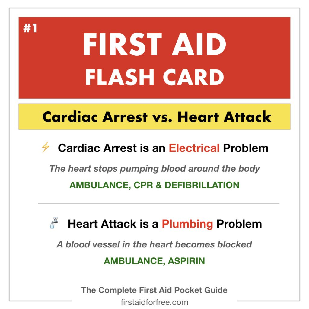 graphic relating to Printable Pocket First Aid Guide known as 1st Help Flashcards Initially Guidance for Totally free